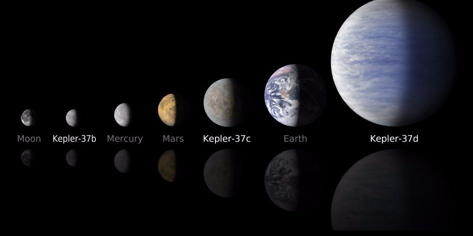Nasa-just-discovered-1284-new-planets--heres-how-many-could-potentially-support-life